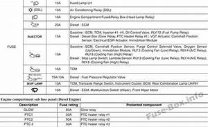 Fuse Box Diagram  U0026gt  Hyundai Accent  Rb  2011