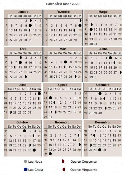 calendario lunar gravidez