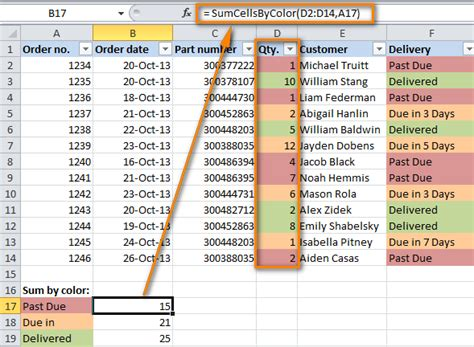 excel countif color how to count by color and sum by color in excel 2016 2013