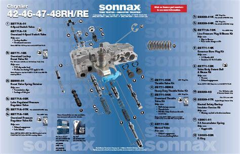 42rh Transmission Diagram by Valve Layouts Sonnax