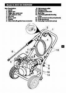 K U00e4rcher G 3000 Oh Gasoline High Pressure Washer Owners Manual