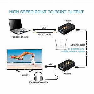 1080p Vga Signal 100m Extender Repeater Adapter Over