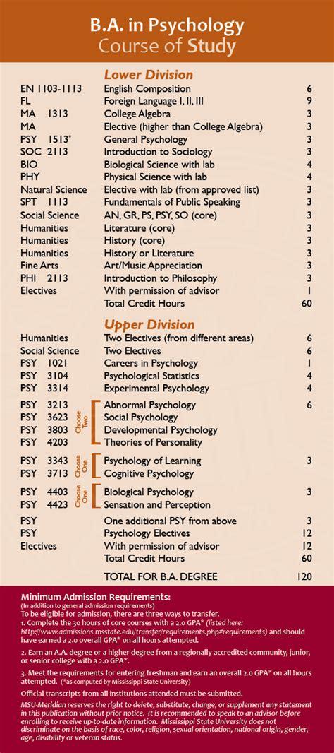 psychology meridian mississippi state university