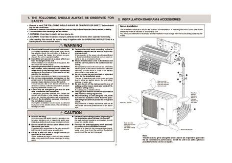 Mitsubishi Air Conditioner Installation by Mitsubishi Mxz 4a80va Air Conditioner Installation Manual