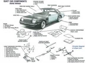 Car Body Parts Names