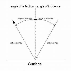 Science E