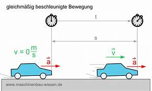 Downloaddauer Berechnen : beschleunigung berechnen formel zur berechnung der beschleunigung ~ Themetempest.com Abrechnung