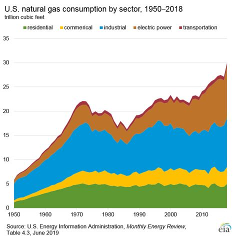 Us New York Diagram by Qep Resources Major Flags Qep Resources Inc Nyse