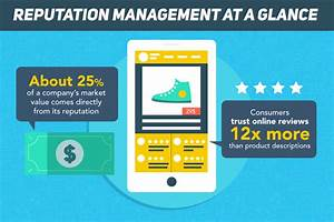 Why Your Company's Reputation Matters [Infographic] | WebFX