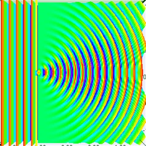 What Causes Light To Refract by Waves Is A Soundproofed Wall Really Only As Strong As