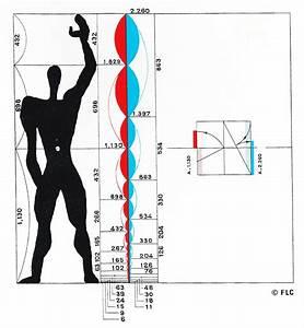 Modulor Le Corbusier : morphogenetic metaphors in architecture the quixotic contributions of conrad waddington ~ Eleganceandgraceweddings.com Haus und Dekorationen