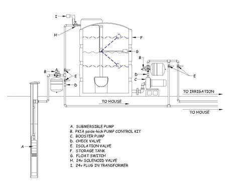 Square Well Pump Pressure Switch Wiring Diagram Intended