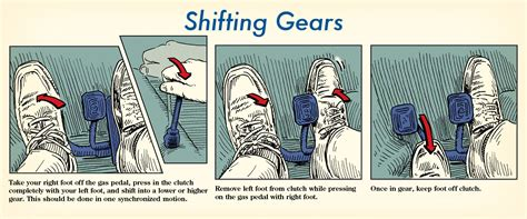 How To Drive A Stick Shift Car For Beginners by How To Drive A Stick Shift The Of Manliness