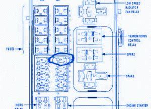 chrysler cruiser  transmission fuse boxblock circuit breaker diagram carfusebox