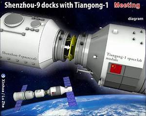 China's first manned space docking - CNTV English