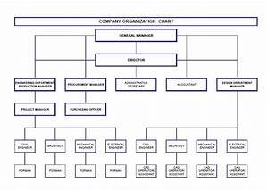 Organizational Chart For Small Construction Company Silver Falcon Contracting Trading Co W L L