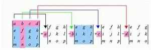Inverse Matrix 4x4 Berechnen : week ending 3 21 14 griegoj ~ Themetempest.com Abrechnung
