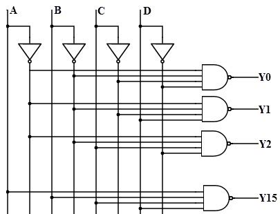 4 To 16 Decoder Logic Diagram types of binary decoders applications