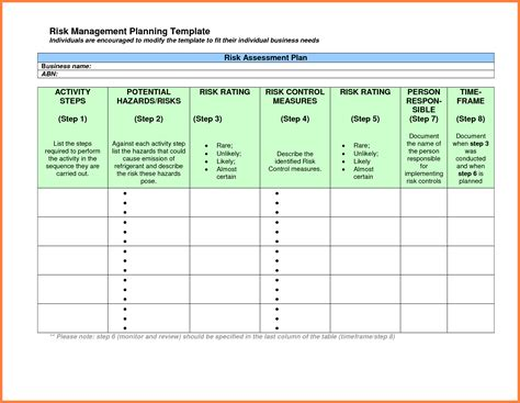 internal service level agreement template purchase