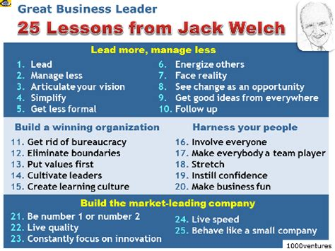 rule  jack welch eboost consulting