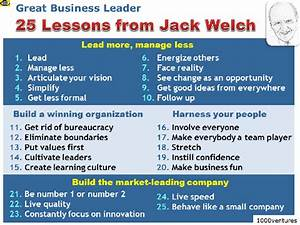 Famous Quotes On Business Culture Leadership Pinterest