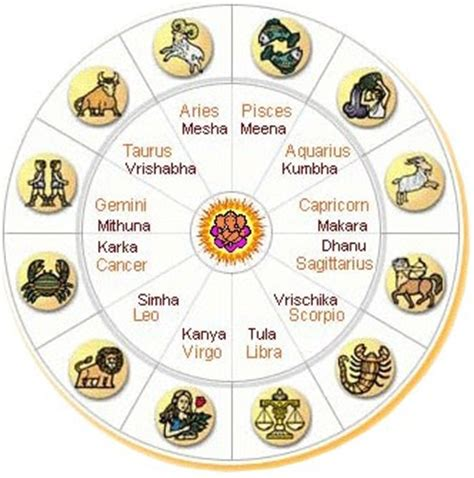 Khmer Horoscope  Cambodia Horoscope Khmer Astrology Signs. Catalan Signs. Exercise Signs Of Stroke. Key Signs Of Stroke. Overthinking Signs Of Stroke. Hvac Signs Of Stroke. Family Reunion Signs. Etiquette Signs. Arias Signs Of Stroke