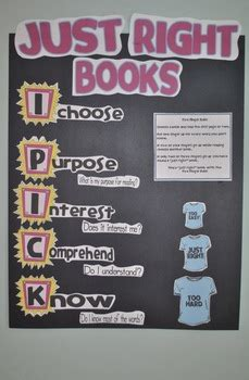 books anchor chart printables  teach  roo tpt