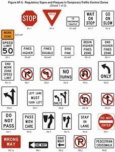 Florida Permit Test Study Guide