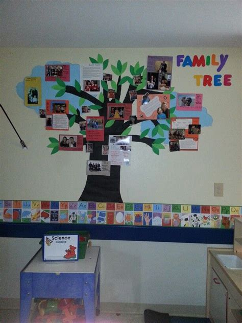 family tree bulletin board ideas for preschool best 25 classroom family tree ideas on class 615