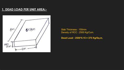 calculate  load   slab quora