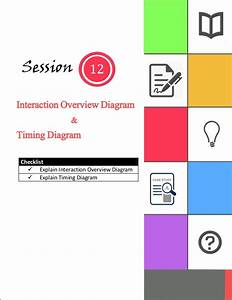 Interaction Overview  U0026 Timing Diagram