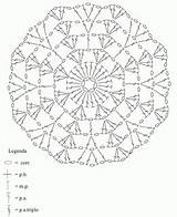 Uncinetto Szydełkowe Gwiazdki Crochet Schema Centrini Ganchillo Mandala Mariaelisacrochet Cerchi Quadrati Bambole Diagram Modelli Granny Doily Doilies Patterns Motivi Fiori sketch template