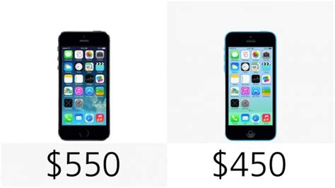how much is an iphone 6 how much is the iphone 6 cell phone wallpapers