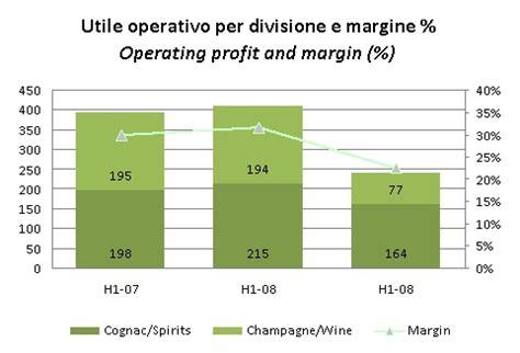si鑒e lvmh lvmh risultati primo semestre 2009 i numeri vino