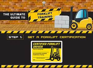 Forkliftcertification Com Launches The Ultimate Guide To