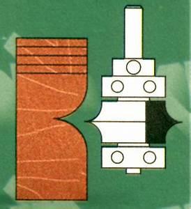 Bündigfräser Anlaufring Oben : blattprofilfr ser mit 2 anlaufringen ~ Eleganceandgraceweddings.com Haus und Dekorationen