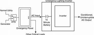diagram on an airplane exit imageresizertoolcom With ul wiring diagram