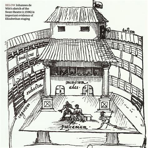 Shakespeare's Best Friend: WS ABC the Elizabethan Theatre ...