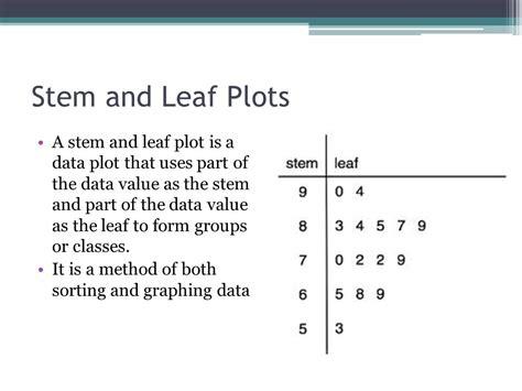 stem leaf plot worksheets checks worksheet