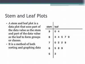 stem leaf plot worksheets checks worksheet With stem and leaf plot template