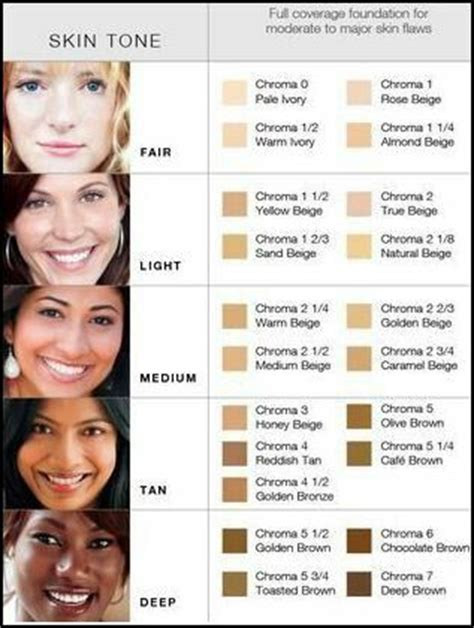 how to what foundation color you are makeup skin tone best foundation color to match