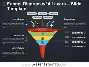 Funnel Diagram With 4 Layers For Powerpoint And Google Slides