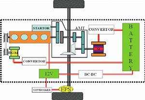 Power Assembly Diagram Of Hybrid Electric Car The Hybrid Electric Car