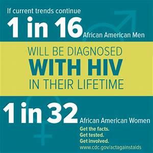 National Black HIV/AIDS Awareness Day | National ...