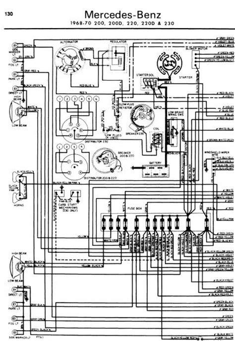 Repair Manuals Mercedes Benz Wiring