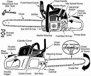 Mcculloch 3200 Chainsaw Fuel Line Diagram