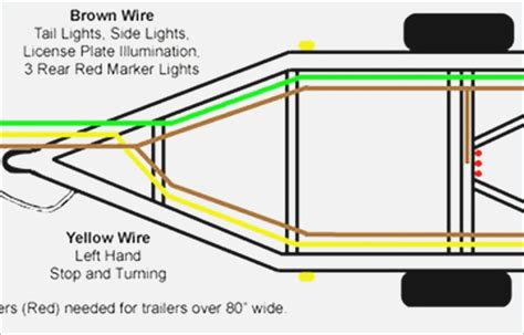 flat 4 trailer wiring diagram wildness me