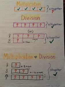 Strip Diagrams For Multiplication And Division Anchor Chart