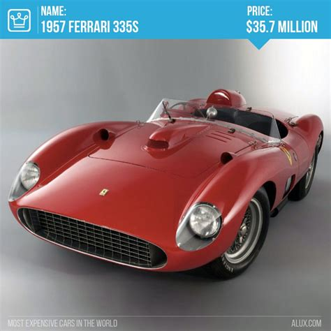 Most Expensive Cars In The World 2017 Aluxcom