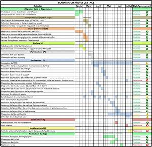 Diagramme De Gantt Retro Planning Images